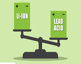 Lithium battery VS Lead Acid battery